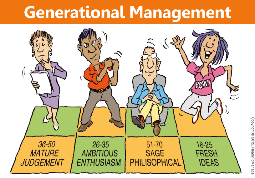 Generational Management Cartoon