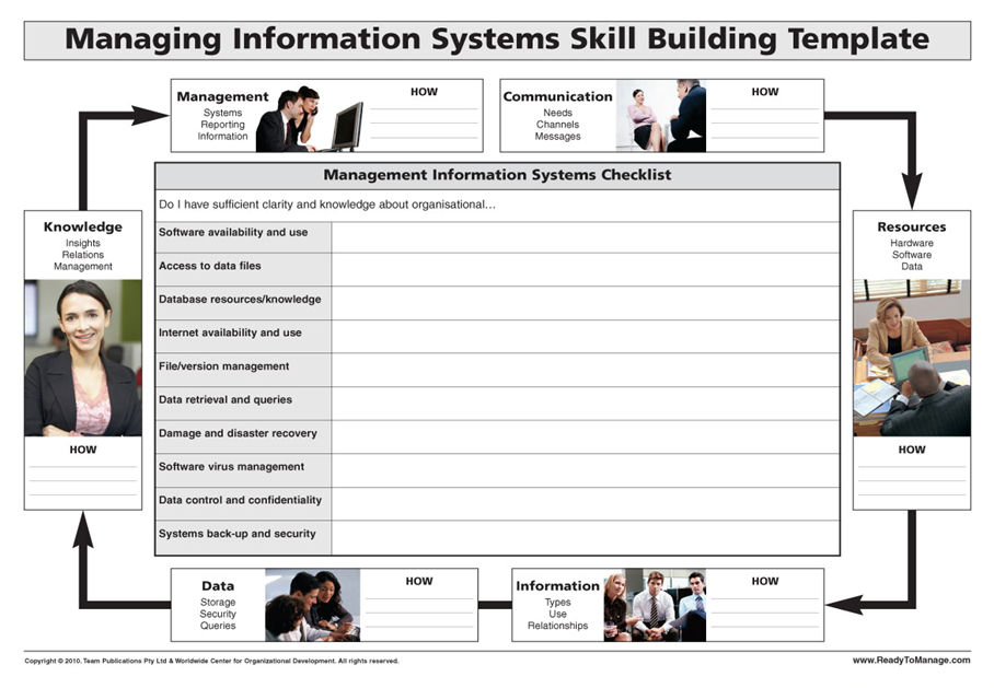 Managing Information Systems / IT Diagram
