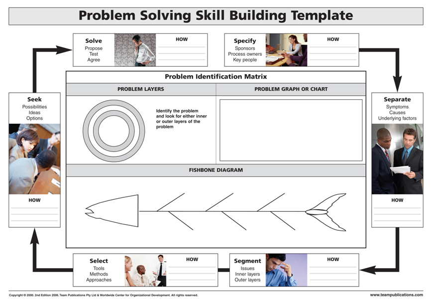 problem solving diagram   readytomanageproblem solving diagram