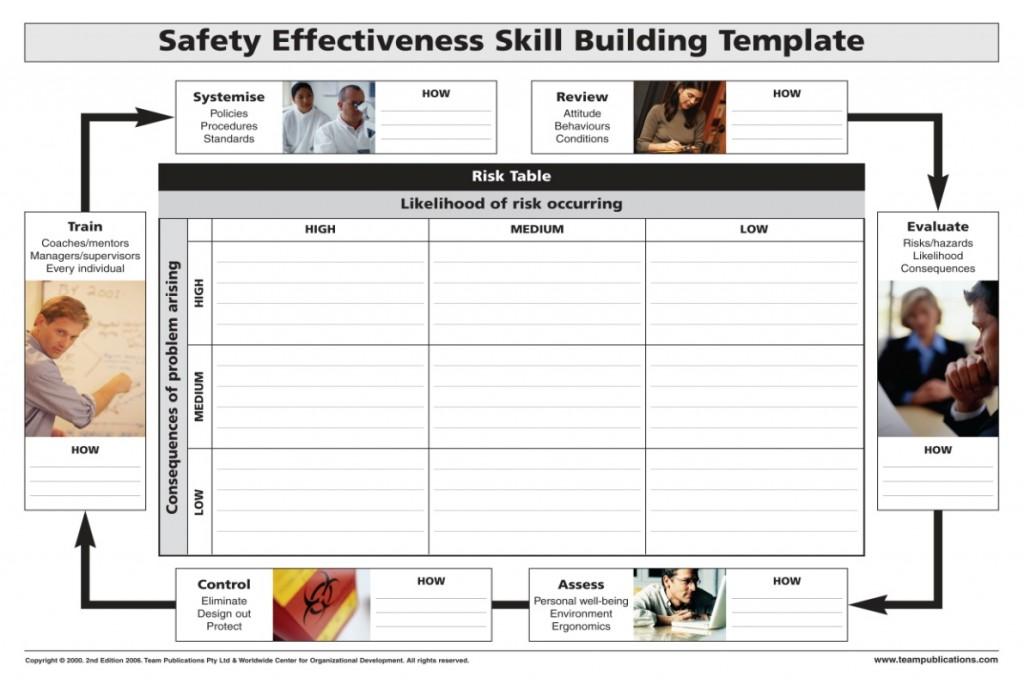 Safety Diagram