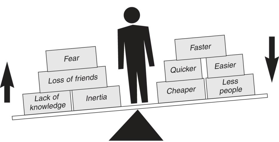 Presssure Diagram