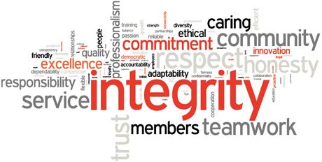 Values Assessment