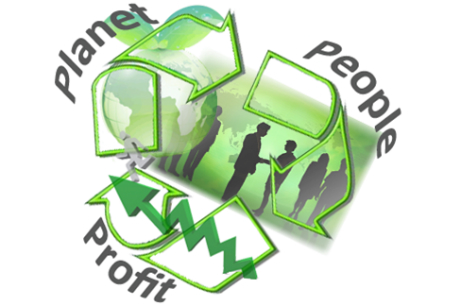 the triple bottom line, in essence it is an accounting framework with three parts to it: social, environmental and financial
