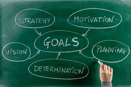 What's the Most Successful Way to Set Personal and Business Goals?