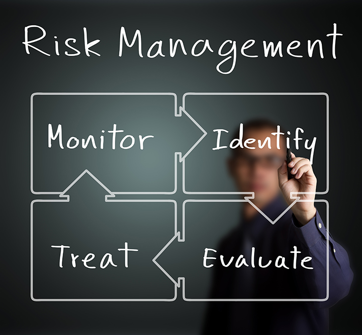 Managing Risk in the Nonprofit World
